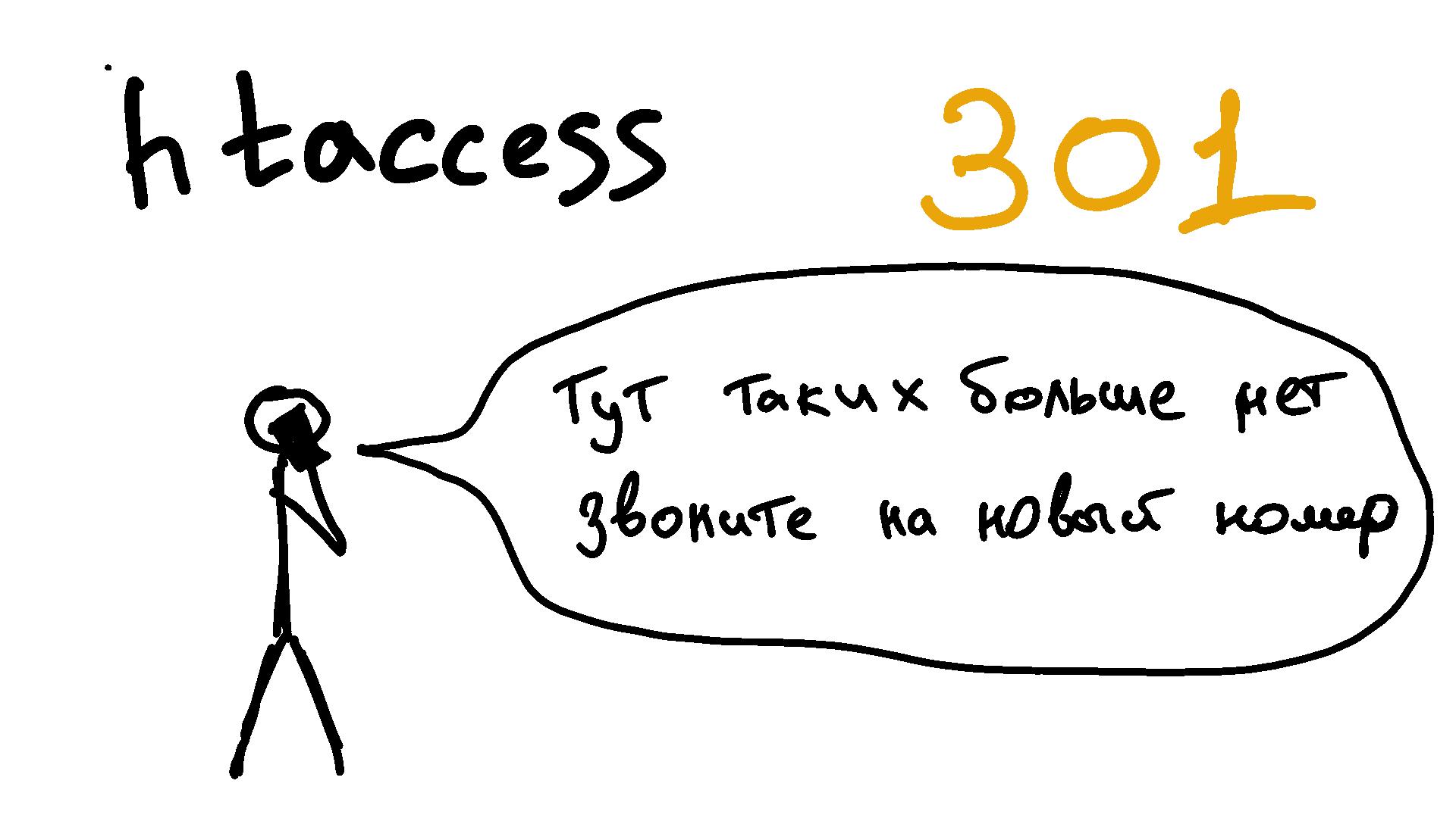 Как в htaccess сделать 301 редирект с одного домен на другой.